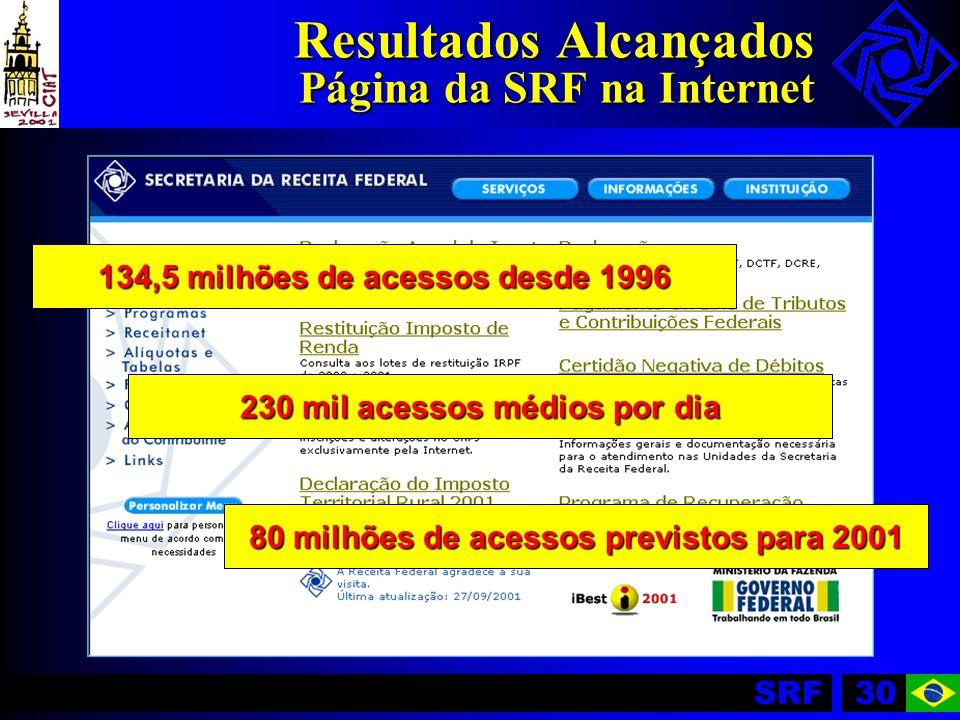 SRF30 Resultados Alcançados Página da SRF na Internet 230 mil acessos médios por dia 134,5 milhões de acessos desde 1996 80 milhões de acessos previst