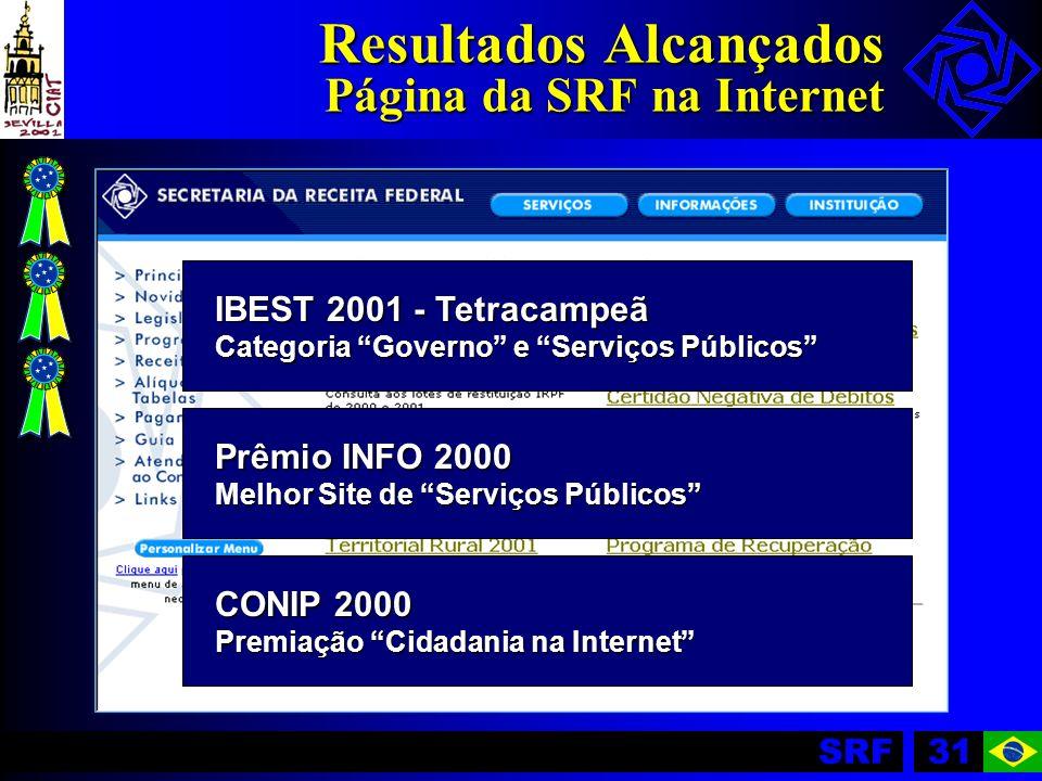SRF31 Resultados Alcançados Página da SRF na Internet IBEST 2001 - Tetracampeã Categoria Governo e Serviços Públicos Prêmio INFO 2000 Melhor Site de S
