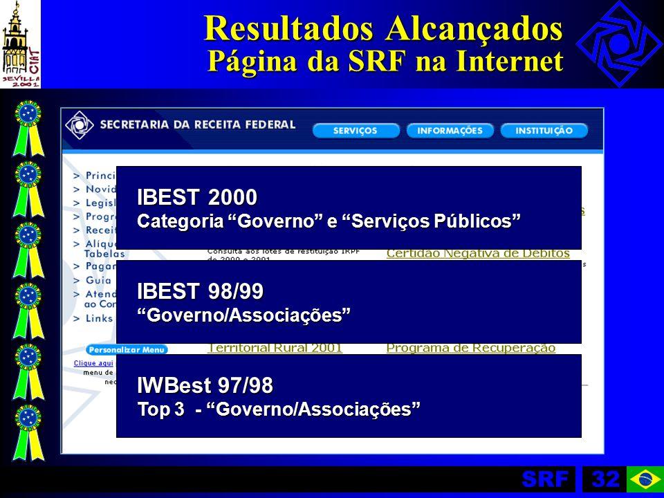 SRF32 Resultados Alcançados Página da SRF na Internet IBEST 2000 Categoria Governo e Serviços Públicos IBEST 98/99 Governo/Associações IWBest 97/98 To