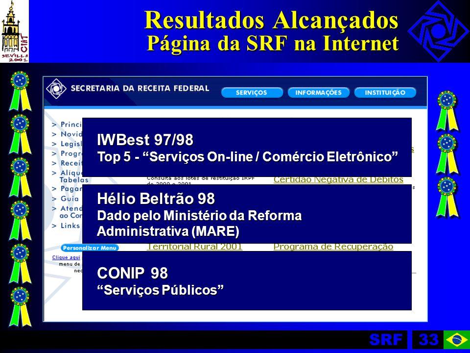 SRF33 Resultados Alcançados Página da SRF na Internet IWBest 97/98 Top 5 - Serviços On-line / Comércio Eletrônico Hélio Beltrão 98 Dado pelo Ministéri