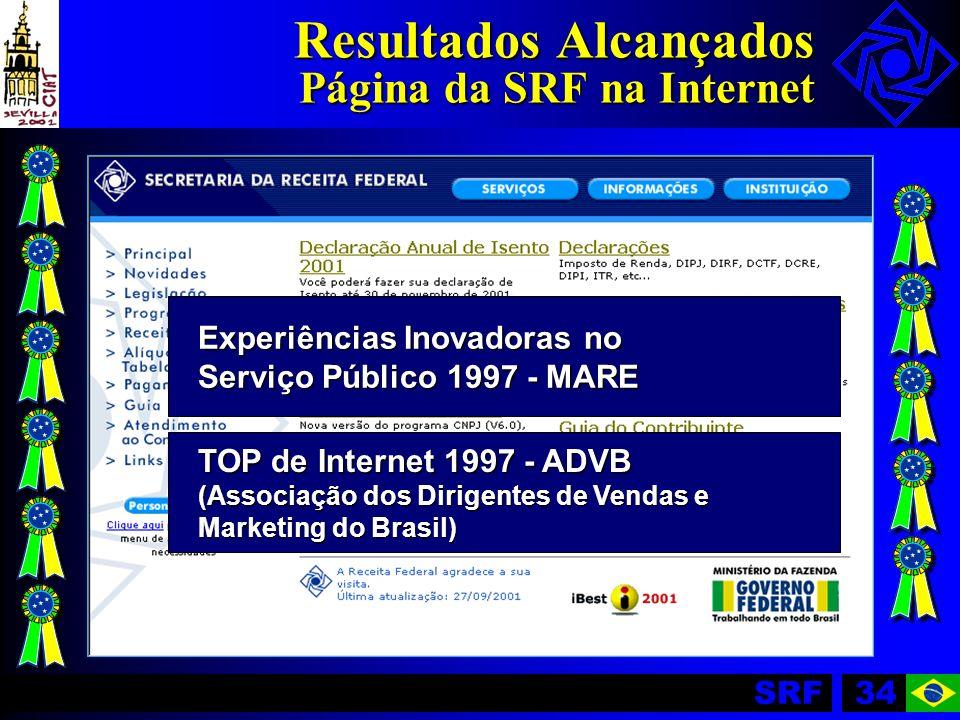 SRF34 Resultados Alcançados Página da SRF na Internet Experiências Inovadoras no Serviço Público 1997 - MARE TOP de Internet 1997 - ADVB (Associação d