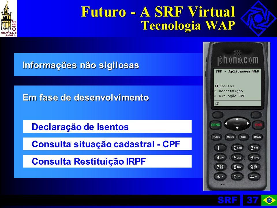 SRF37 Consulta Restituição IRPF Consulta situação cadastral - CPF Declaração de Isentos Informações não sigilosas Em fase de desenvolvimento Futuro -