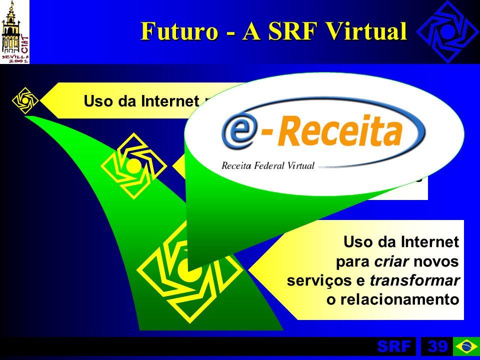 SRF39 Futuro - A SRF Virtual Uso da Internet para melhorar serviços e relacionamentos Uso da Internet para informar o cidadão Uso da Internet para cri