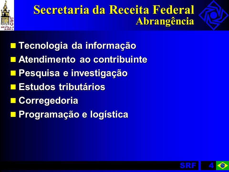 SRF15 Serviços ao Declarante Receitanet Programa Gerador de Declaração Validação e transmissão de declarações Aplicativos auxiliares no preenchimento de declarações