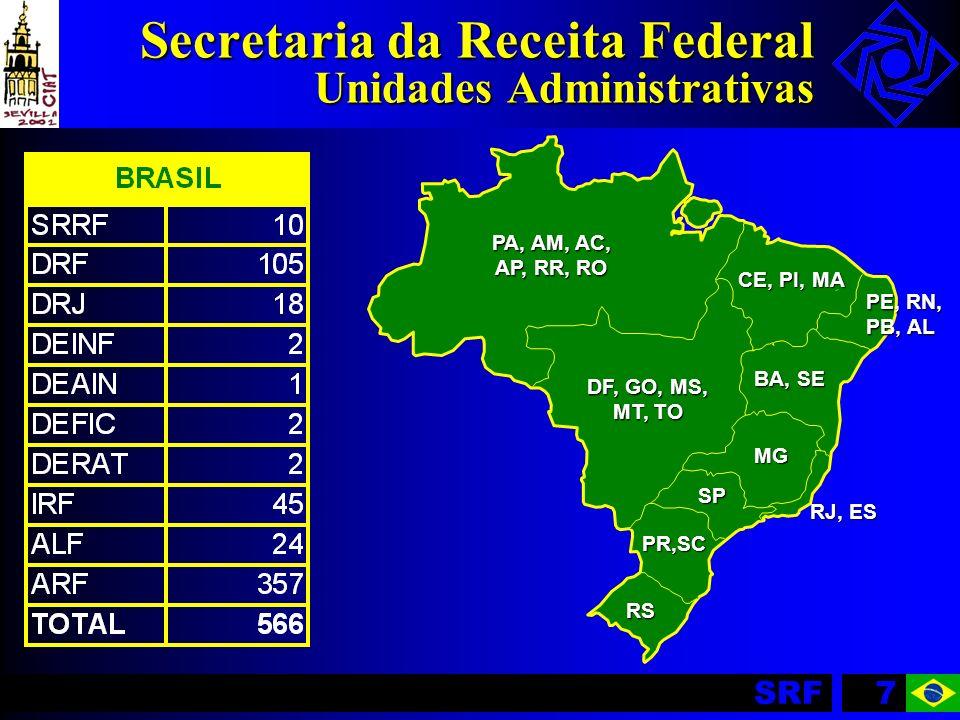 SRF7 Secretaria da Receita Federal Unidades Administrativas PE, RN, PB, AL PA, AM, AC, AP, RR, RO CE, PI, MA BA, SE MG SP PR,SC RS DF, GO, MS, MT, TO