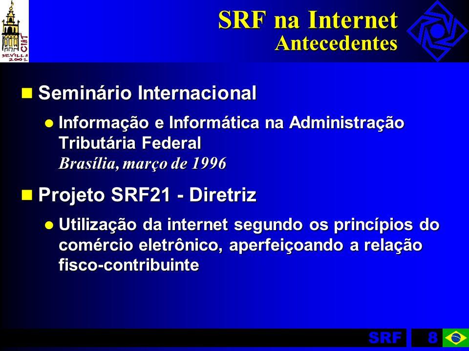 SRF8 SRF na Internet Antecedentes Seminário Internacional Seminário Internacional Informação e Informática na Administração Tributária Federal Brasíli