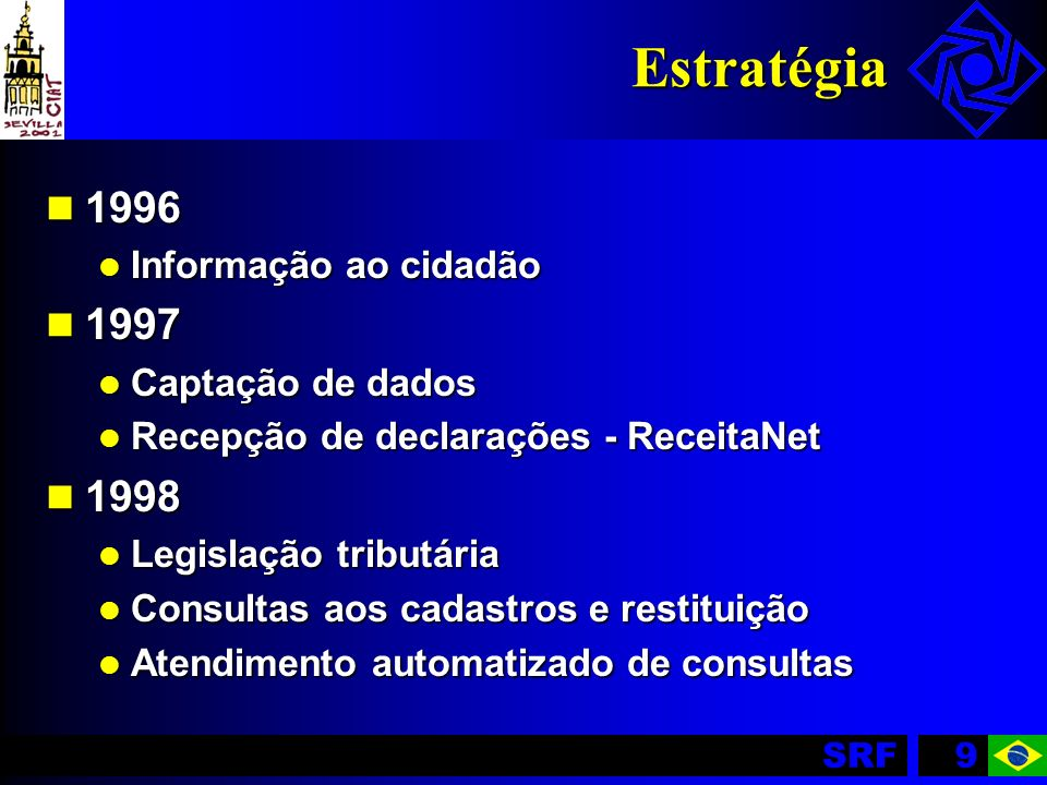 SRF10 Estratégia 1999 1999 Portaria SRF nº 311, de 22 de março de 1999 Institui o Programa e-Receita Portaria SRF nº 311, de 22 de março de 1999 Institui o Programa e-Receita IN SRF nº 156, de 22 de dezembro de 1999 Institui os Certificados Eletrônicos da Secretaria da Receita Federal - SRF e-CPF e e-CNPJ IN SRF nº 156, de 22 de dezembro de 1999 Institui os Certificados Eletrônicos da Secretaria da Receita Federal - SRF e-CPF e e-CNPJ Programa de Auto-Regularização Fiscal Programa de Auto-Regularização Fiscal OBJETIVO Receita Federal
