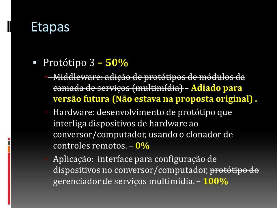 Etapas Protótipo 4 – 17,5% Middleware: desenvolvimento dos módulos anteriores, adição de protótipos de módulos da camada de drivers, adição de novos dispositivos robóticos.