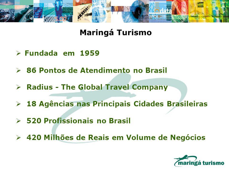 Fundada em 1959 86 Pontos de Atendimento no Brasil Radius - The Global Travel Company 18 Agências nas Principais Cidades Brasileiras 520 Profissionais