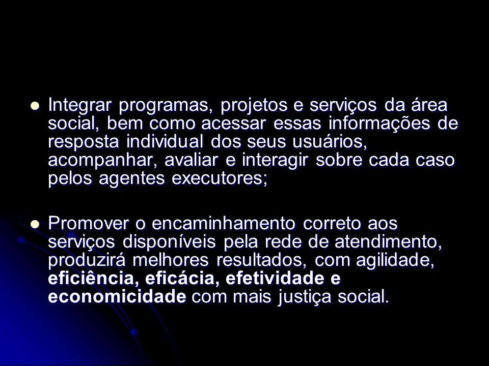 Integrar programas, projetos e serviços da área social, bem como acessar essas informações de resposta individual dos seus usuários, acompanhar, avali