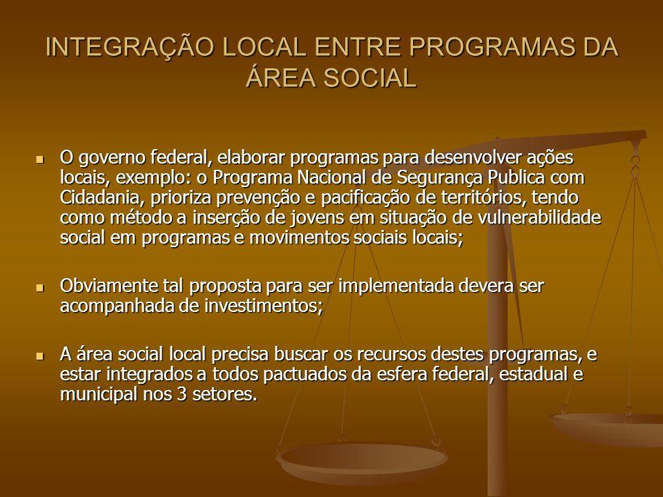 INTEGRAÇÃO LOCAL ENTRE PROGRAMAS DA ÁREA SOCIAL O governo federal, elaborar programas para desenvolver ações locais, exemplo: o Programa Nacional de S