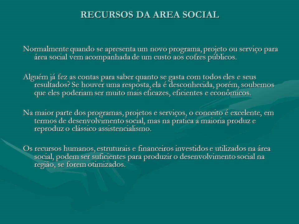 RECURSOS DA AREA SOCIAL Normalmente quando se apresenta um novo programa, projeto ou serviço para área social vem acompanhada de um custo aos cofres p