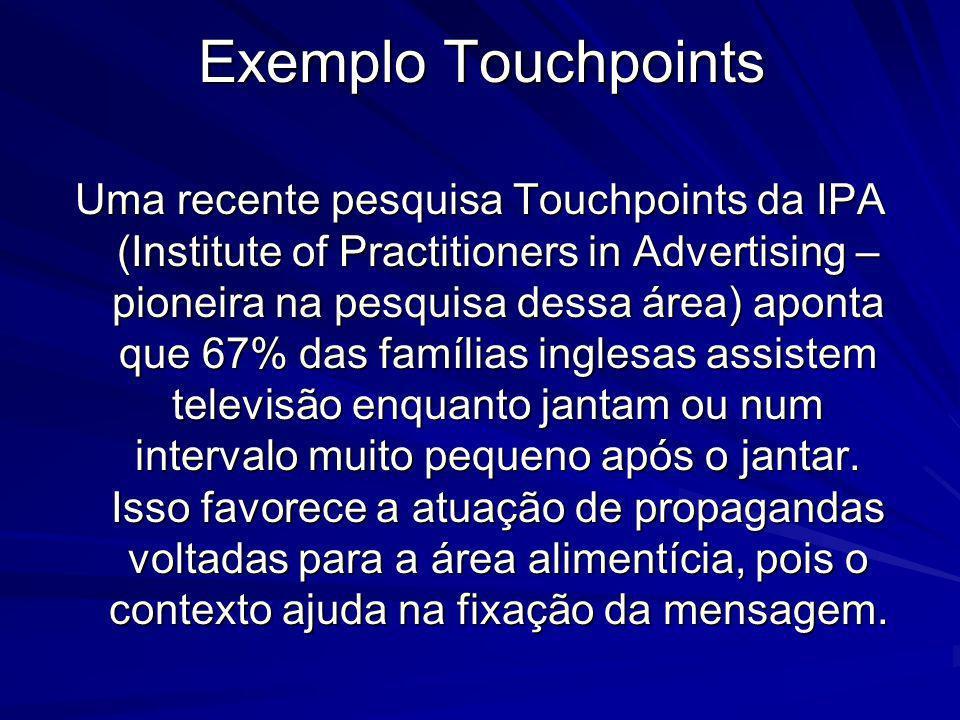 Exemplo Touchpoints Uma recente pesquisa Touchpoints da IPA (Institute of Practitioners in Advertising – pioneira na pesquisa dessa área) aponta que 6