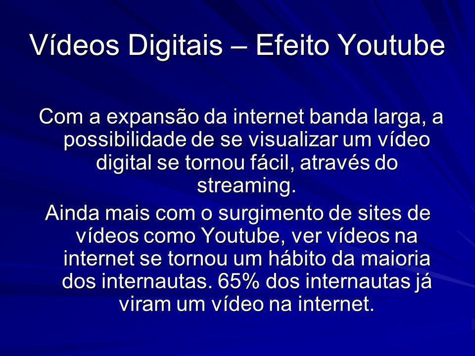 Vídeos Digitais – Efeito Youtube Com a expansão da internet banda larga, a possibilidade de se visualizar um vídeo digital se tornou fácil, através do