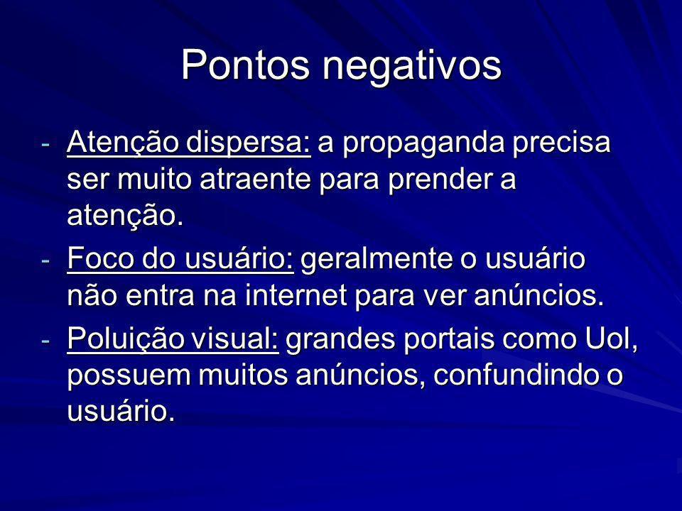 Pontos negativos - Atenção dispersa: a propaganda precisa ser muito atraente para prender a atenção. - Foco do usuário: geralmente o usuário não entra