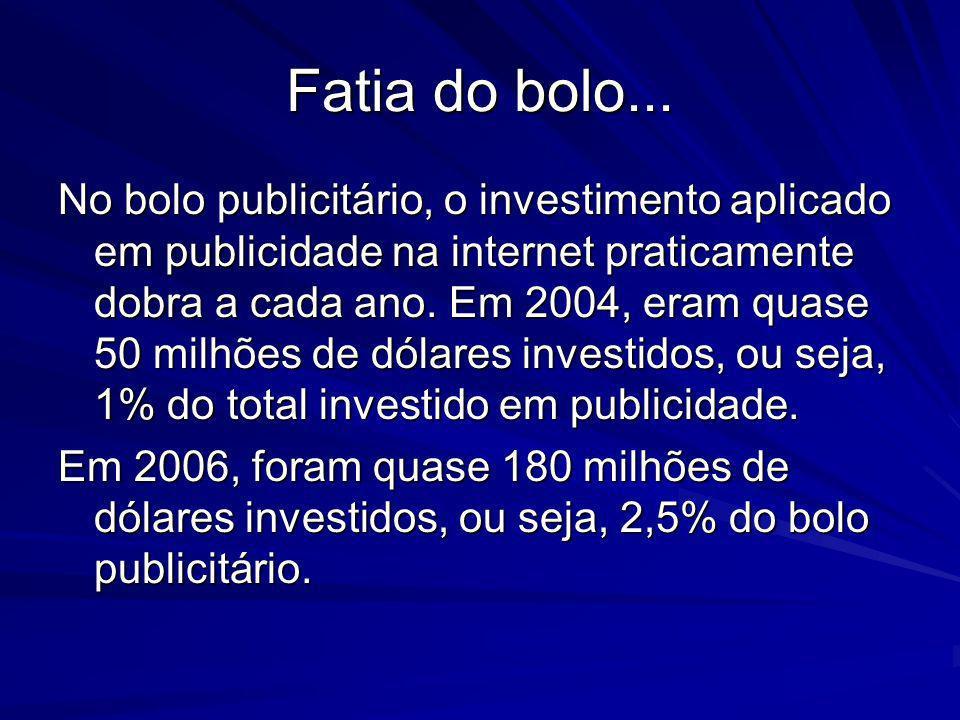 Fatia do bolo... No bolo publicitário, o investimento aplicado em publicidade na internet praticamente dobra a cada ano. Em 2004, eram quase 50 milhõe