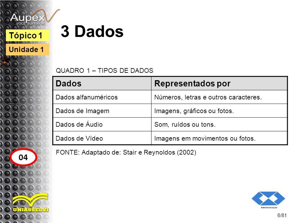 3 Dados 6/81 Tópico 1 04 Unidade 1 DadosRepresentados por Dados alfanuméricosNúmeros, letras e outros caracteres. Dados de ImagemImagens, gráficos ou