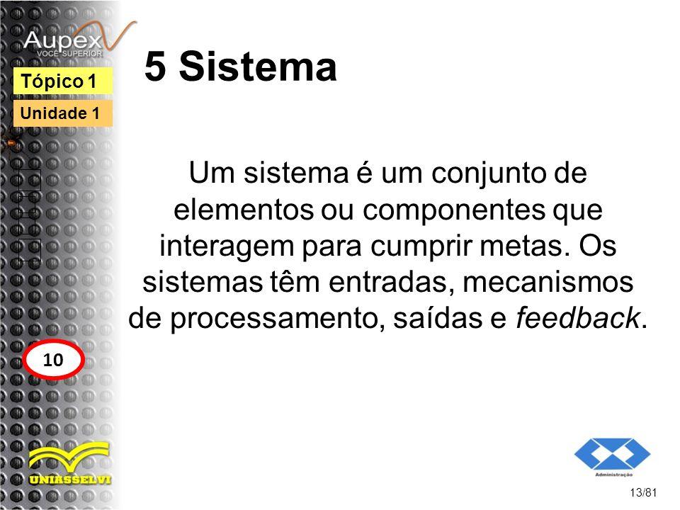 5 Sistema Um sistema é um conjunto de elementos ou componentes que interagem para cumprir metas. Os sistemas têm entradas, mecanismos de processamento