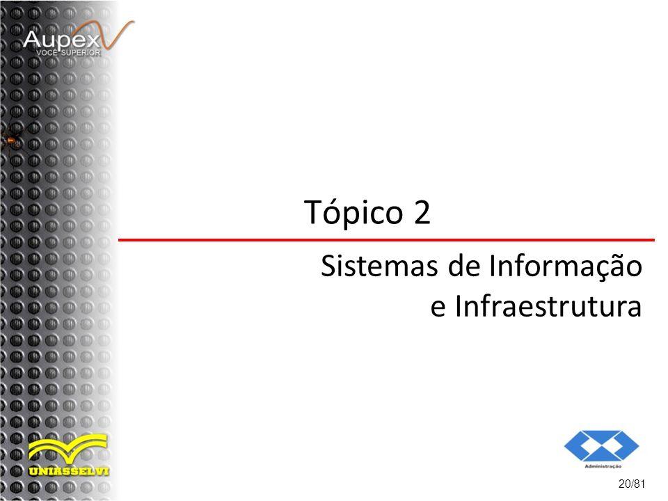 20/81 Tópico 2 Sistemas de Informação e Infraestrutura