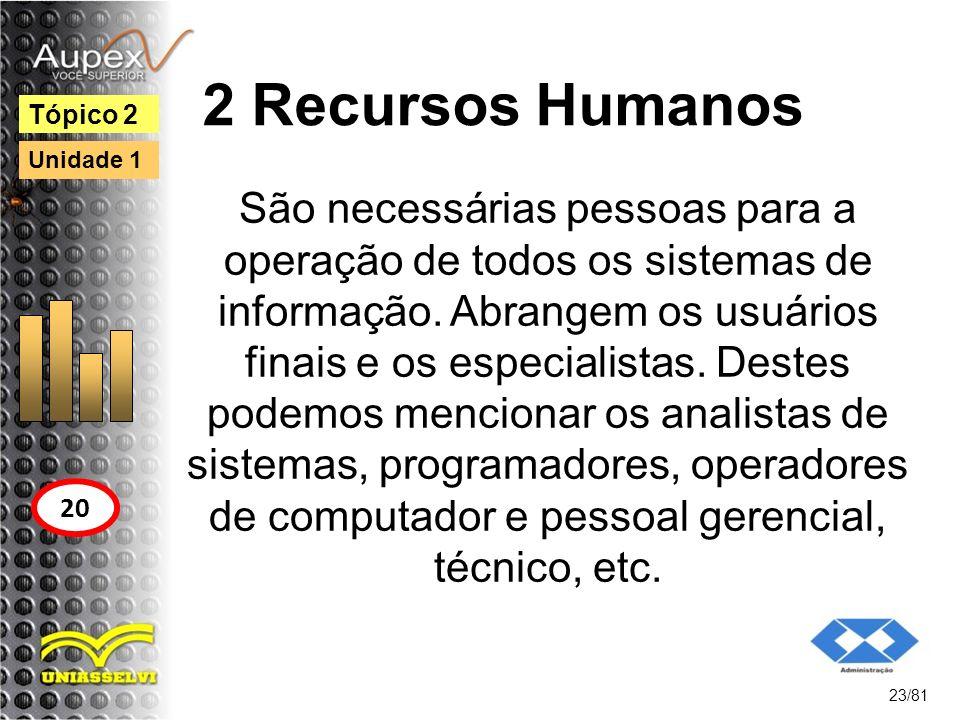 2 Recursos Humanos São necessárias pessoas para a operação de todos os sistemas de informação. Abrangem os usuários finais e os especialistas. Destes