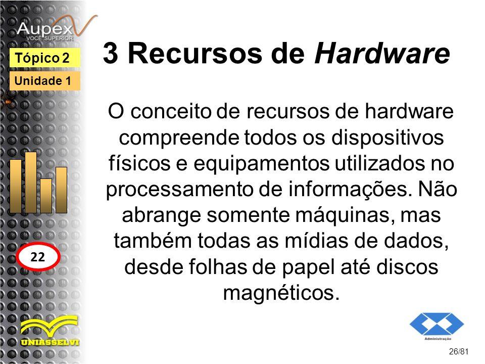 3 Recursos de Hardware O conceito de recursos de hardware compreende todos os dispositivos físicos e equipamentos utilizados no processamento de infor