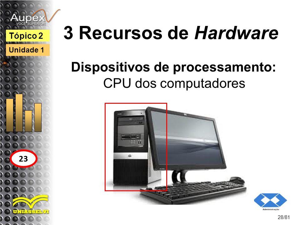 3 Recursos de Hardware Dispositivos de processamento: CPU dos computadores 28/81 Tópico 2 23 Unidade 1