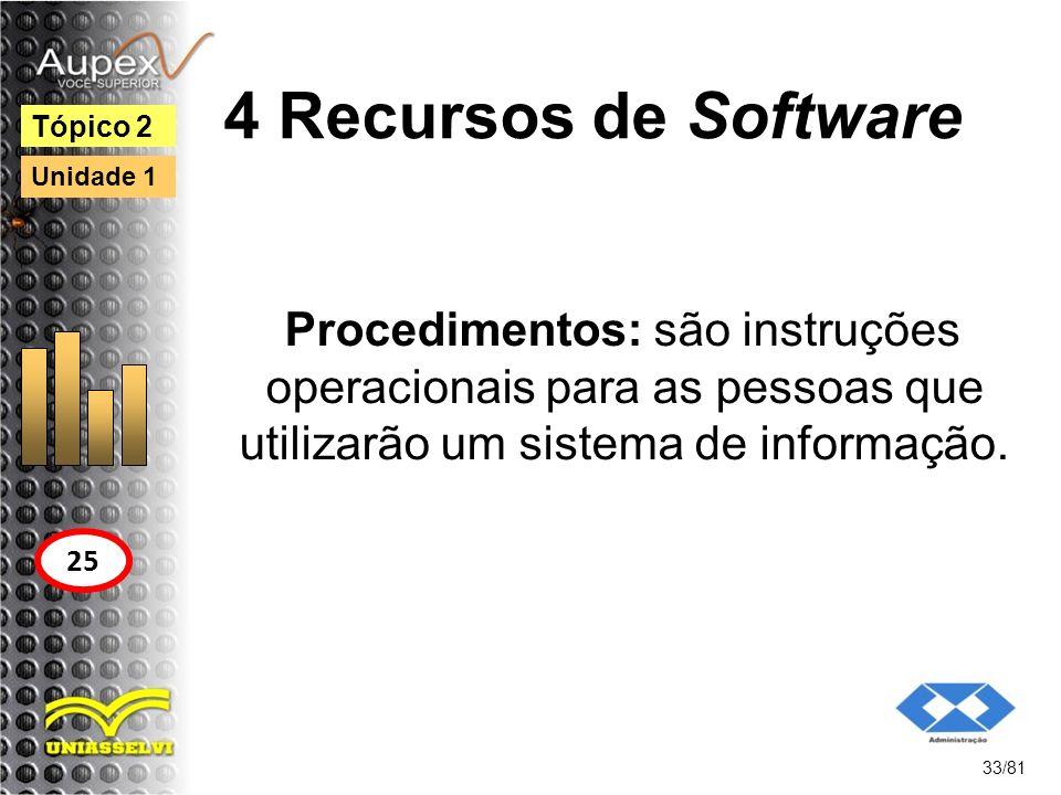 4 Recursos de Software Procedimentos: são instruções operacionais para as pessoas que utilizarão um sistema de informação. 33/81 Tópico 2 25 Unidade 1