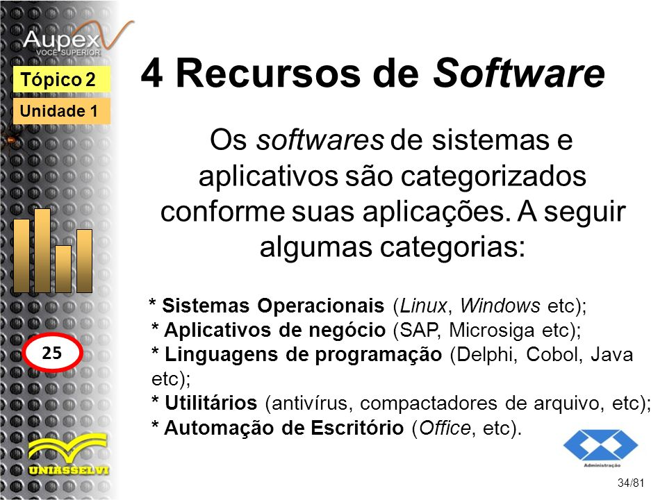 4 Recursos de Software Os softwares de sistemas e aplicativos são categorizados conforme suas aplicações. A seguir algumas categorias: 34/81 Tópico 2