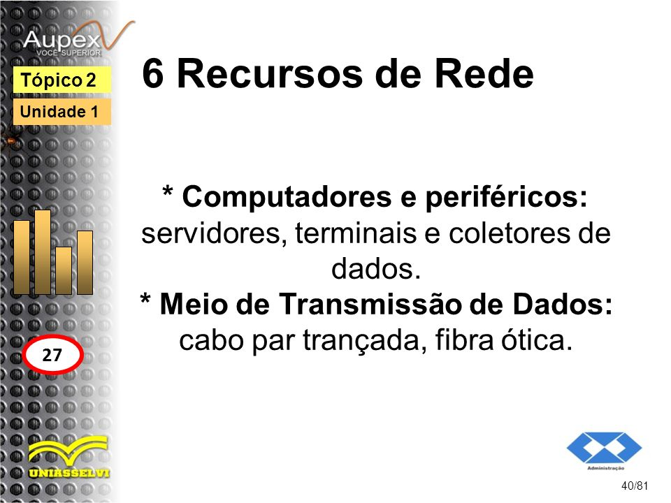 6 Recursos de Rede * Computadores e periféricos: servidores, terminais e coletores de dados. * Meio de Transmissão de Dados: cabo par trançada, fibra