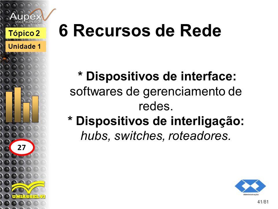 6 Recursos de Rede * Dispositivos de interface: softwares de gerenciamento de redes. * Dispositivos de interligação: hubs, switches, roteadores. 41/81