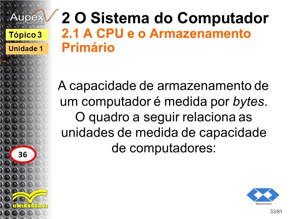 2 O Sistema do Computador 2.1 A CPU e o Armazenamento Primário A capacidade de armazenamento de um computador é medida por bytes. O quadro a seguir re
