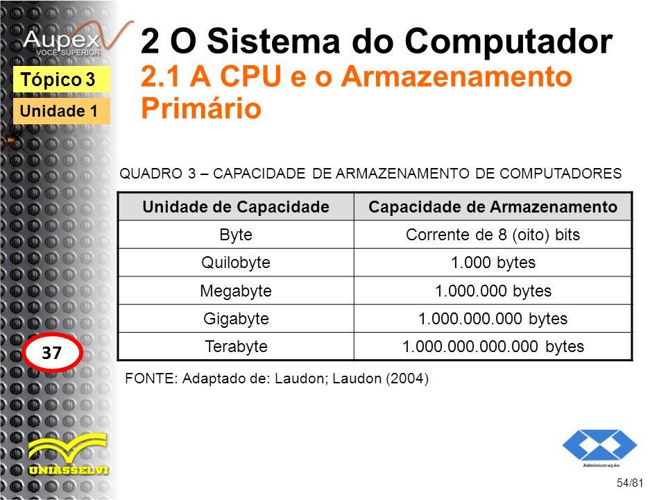 2 O Sistema do Computador 2.1 A CPU e o Armazenamento Primário 54/81 Tópico 3 37 Unidade 1 Unidade de CapacidadeCapacidade de Armazenamento ByteCorren