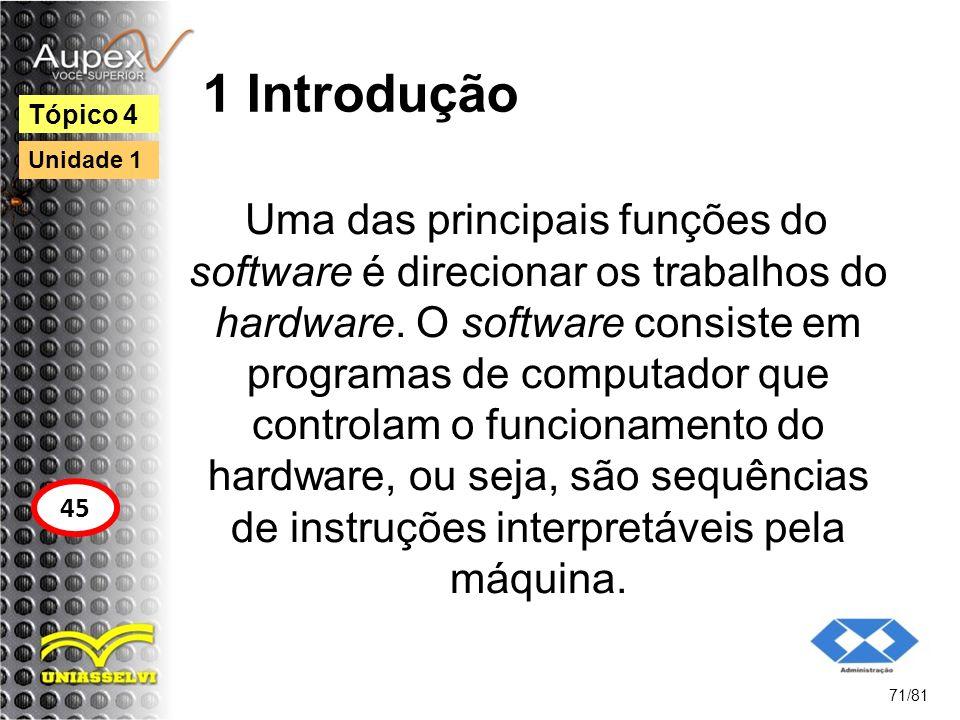 1 Introdução Uma das principais funções do software é direcionar os trabalhos do hardware. O software consiste em programas de computador que controla