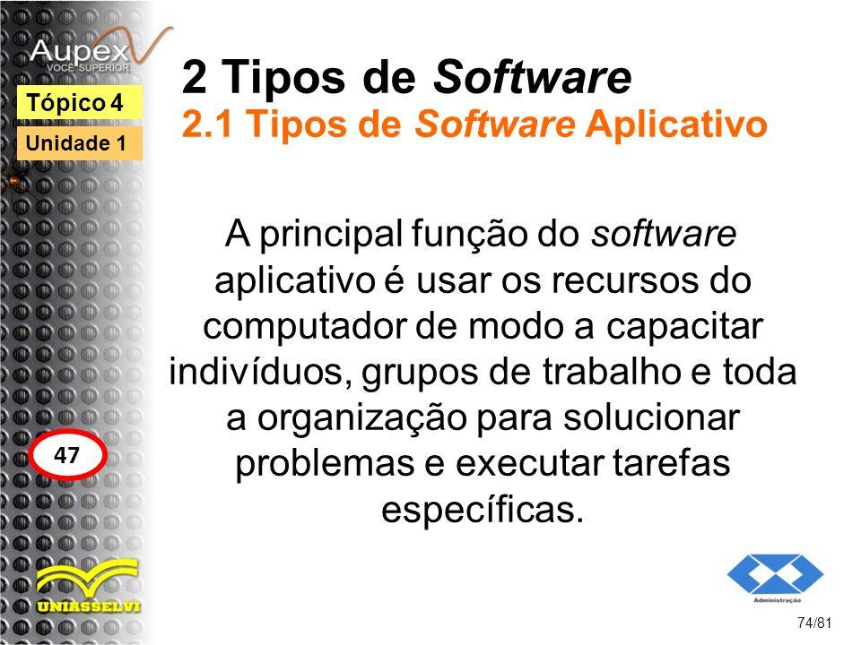 2 Tipos de Software 2.1 Tipos de Software Aplicativo A principal função do software aplicativo é usar os recursos do computador de modo a capacitar in