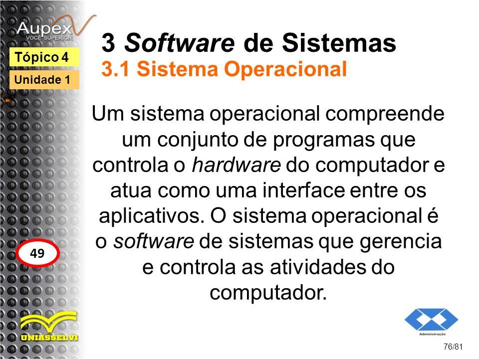 3 Software de Sistemas 3.1 Sistema Operacional Um sistema operacional compreende um conjunto de programas que controla o hardware do computador e atua