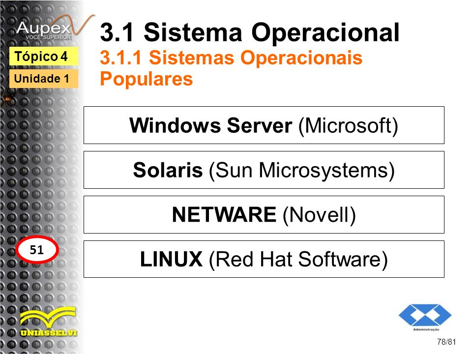 3.1 Sistema Operacional 3.1.1 Sistemas Operacionais Populares Windows Server (Microsoft) 78/81 Tópico 4 51 Unidade 1 Solaris (Sun Microsystems) NETWAR