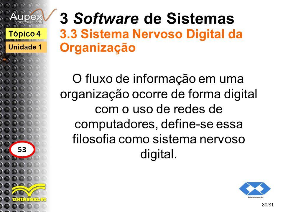 3 Software de Sistemas 3.3 Sistema Nervoso Digital da Organização O fluxo de informação em uma organização ocorre de forma digital com o uso de redes