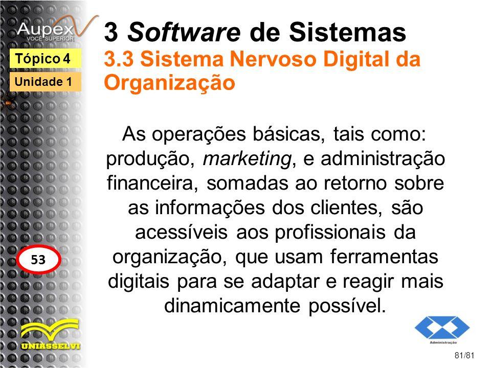 3 Software de Sistemas 3.3 Sistema Nervoso Digital da Organização As operações básicas, tais como: produção, marketing, e administração financeira, so