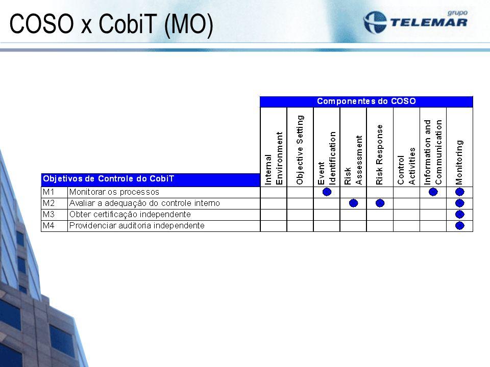 COSO x CobiT (MO)