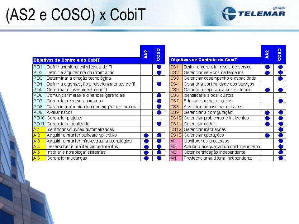(AS2 e COSO) x CobiT