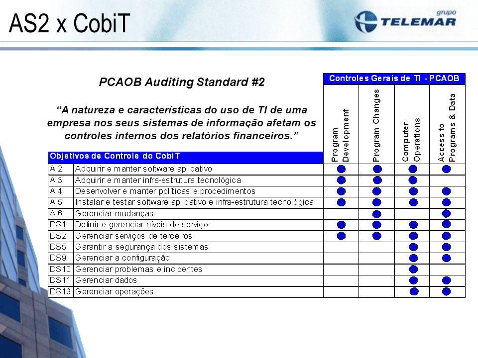 AS2 x CobiT PCAOB Auditing Standard #2 A natureza e características do uso de TI de uma empresa nos seus sistemas de informação afetam os controles in