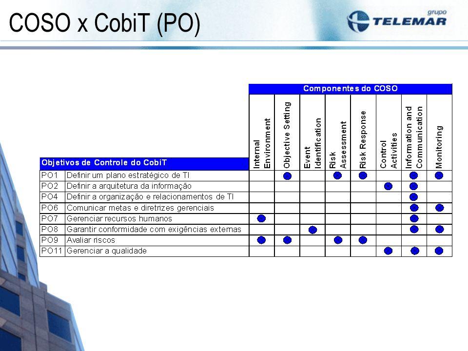 COSO x CobiT (PO)