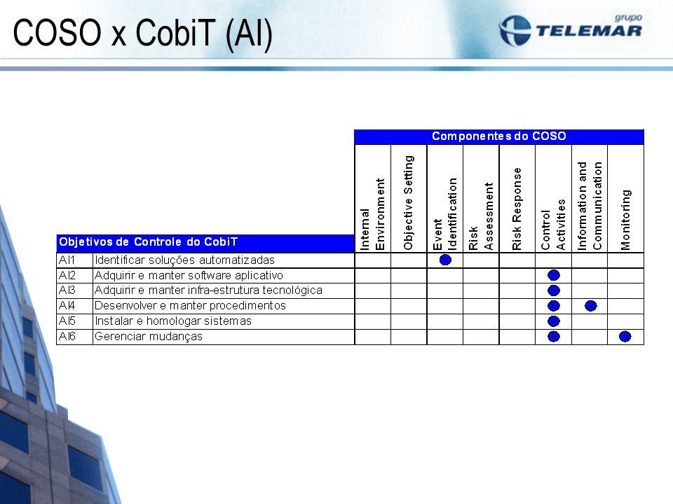 COSO x CobiT (AI)