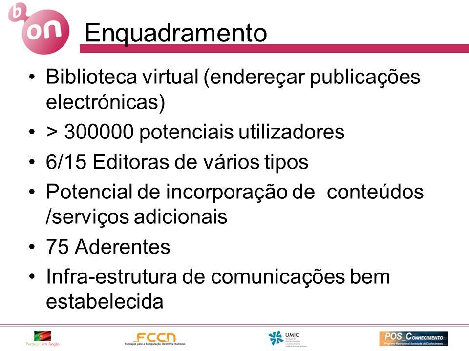 Enquadramento Biblioteca virtual (endereçar publicações electrónicas) > 300000 potenciais utilizadores 6/15 Editoras de vários tipos Potencial de incorporação de conteúdos /serviços adicionais 75 Aderentes Infra-estrutura de comunicações bem estabelecida