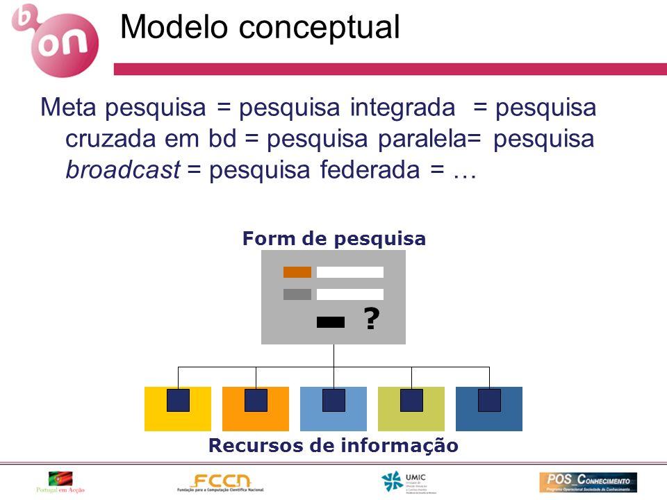 Form de pesquisa ? Recursos de informação Modelo conceptual Meta pesquisa = pesquisa integrada = pesquisa cruzada em bd = pesquisa paralela= pesquisa