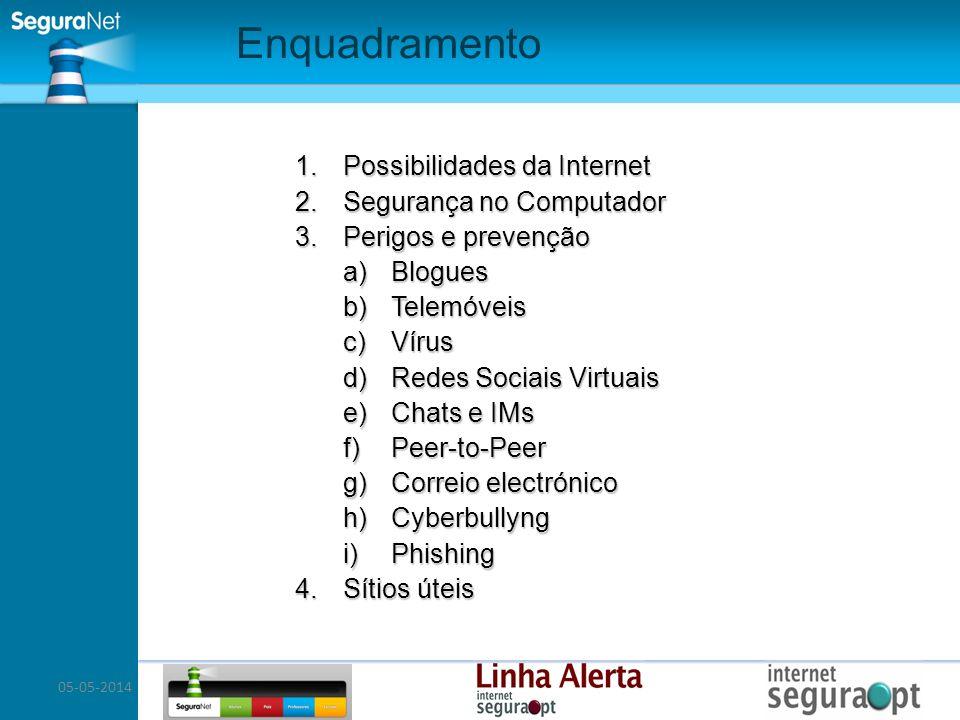 05-05-2014 1.Possibilidades da Internet 2.Segurança no Computador 3.Perigos e prevenção a)Blogues b)Telemóveis c)Vírus d)Redes Sociais Virtuais e)Chat