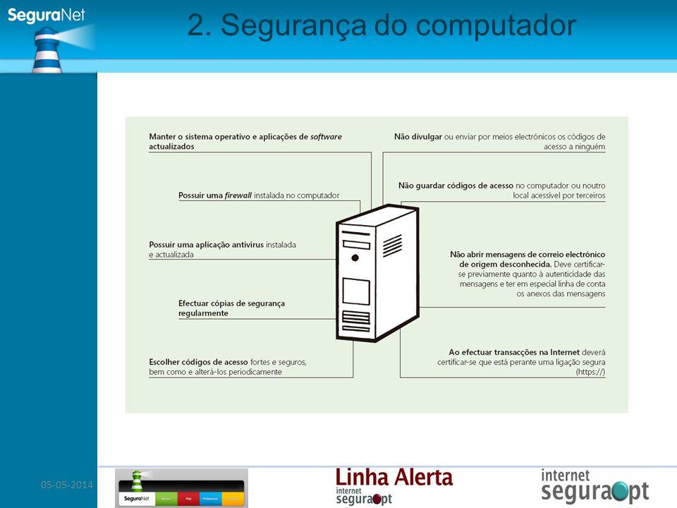 05-05-2014 2. Segurança do computador