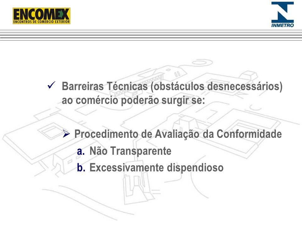 Barreiras Técnicas (obstáculos desnecessários) ao comércio poderão surgir se: Procedimento de Avaliação da Conformidade a.Não Transparente b.Excessiva