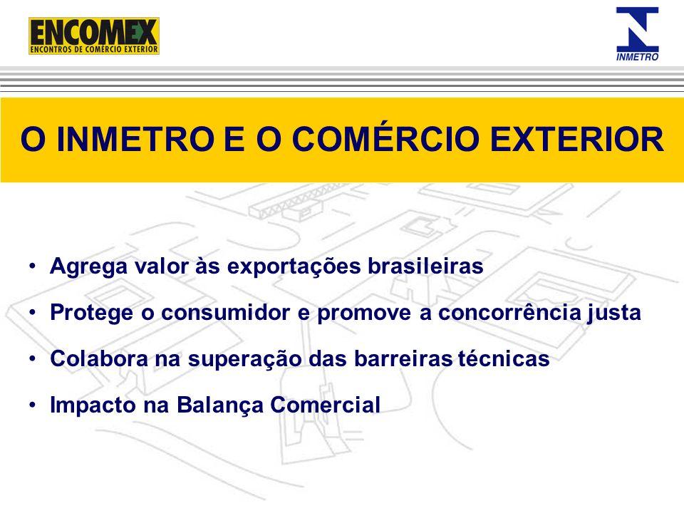 Agrega valor às exportações brasileiras Protege o consumidor e promove a concorrência justa Colabora na superação das barreiras técnicas Impacto na Ba