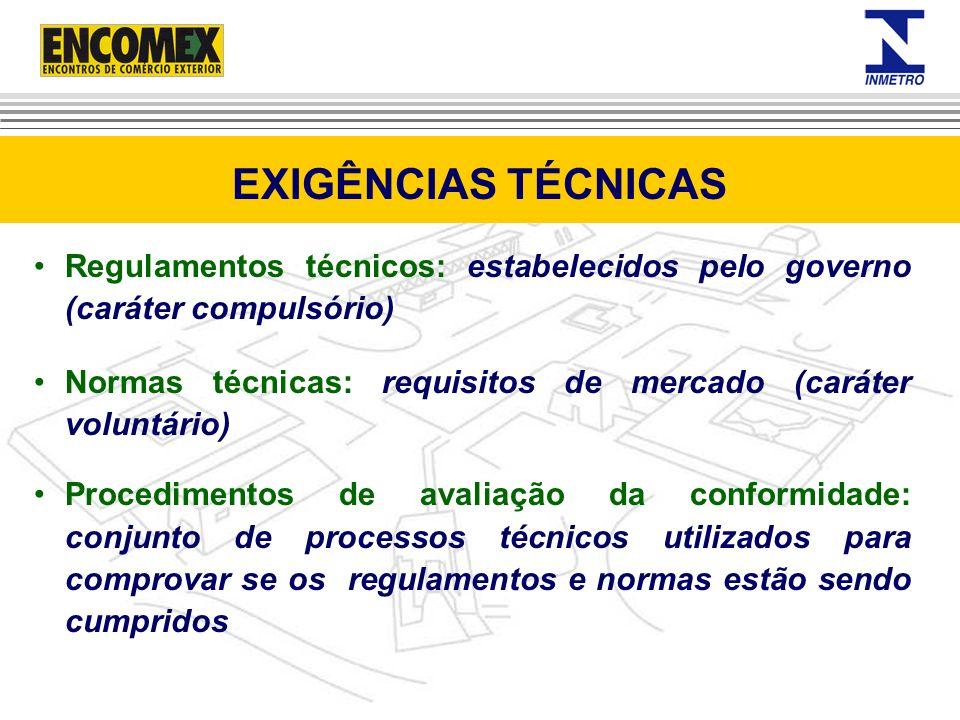 Regulamentos técnicos: estabelecidos pelo governo (caráter compulsório) Normas técnicas: requisitos de mercado (caráter voluntário) Procedimentos de a